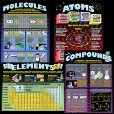 Atoms, Elements, Molecules & Compounds Poster Set