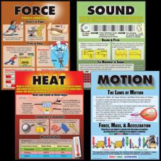 Force, Motion, Sound & Heat Poster Set