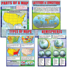 Basic Map Skills Poster Set