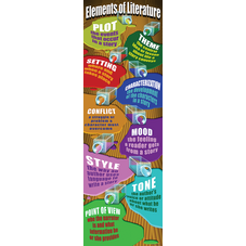 Elements of Literature Colossal Poster