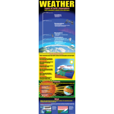 Weather Colossal Poster