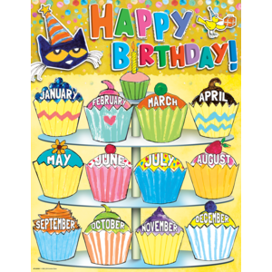 TCR62008 Pete the Cat Happy Birthday Chart Image