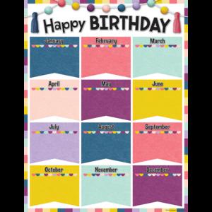 TCR7110 Oh Happy Day Happy Birthday Chart Image