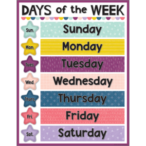 TCR7451 Oh Happy Day Days of the Week Chart Image