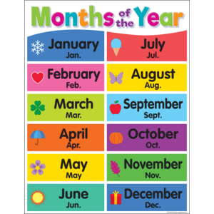 TCR7490 Colorful Months of the Year Chart Image