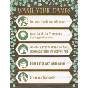 TCR7506 Eucalyptus Wash Your Hands Chart Image