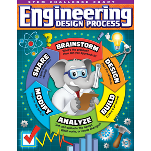 TCR7531 STEM - Engineering Design Process Chart Image