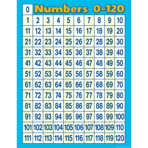 TCR7663 Numbers 0-120 Chart Image