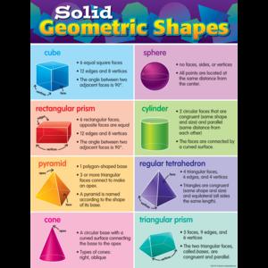 TCR7779 Solid Geometric Shapes Chart Image