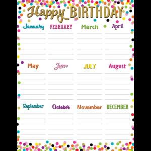 TCR7925 Confetti Happy Birthday Chart Image