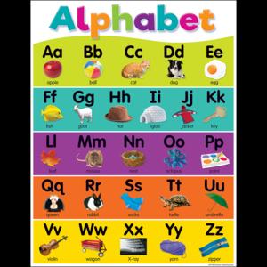 TCR7926 Colorful Alphabet Chart Image