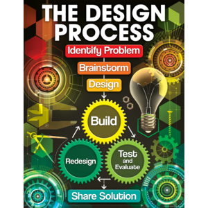 TCR7961 The Design Process Chart Image