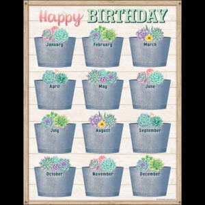 TCR7973 Rustic Bloom Happy Birthday Chart Image
