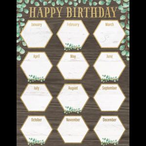 TCR7986 Eucalyptus Happy Birthday Chart Image