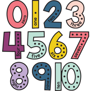 TCR9010 Oh Happy Day Jumbo Numbers Bulletin Board Image