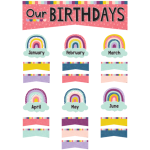TCR9025 Oh Happy Day Our Birthdays Mini Bulletin Board Image