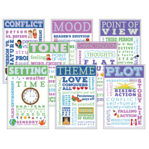 TCRCC3101 Elements of Literature Chatter Charts Image