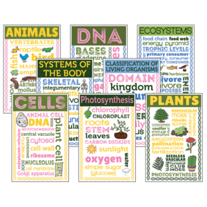 TCRCC3108 Life Science Chatter Charts Image