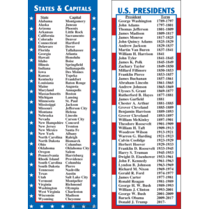 TCRK1160 States & Capitals/Presidents Smart Bookmarks Image