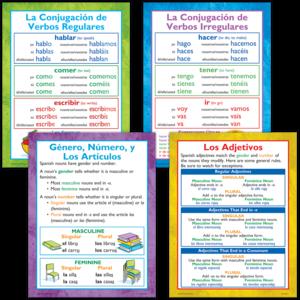 TCRP053 Spanish Basics Poster Set Image