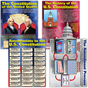 TCRP119 The U.S. Constitution Poster Set Image