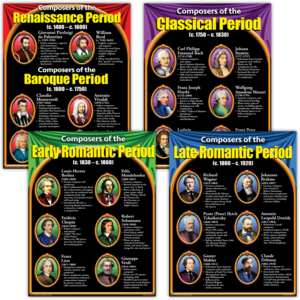 TCRP125 Famous Composers Poster Set Image