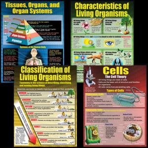 TCRP154 Living Organisms Poster Set Image