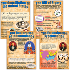 TCRP170 Important U.S. Documents Poster Set Image