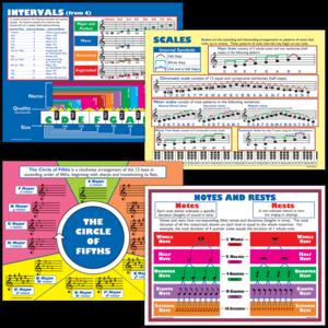 TCRP187 Music Basics Poster Set Image