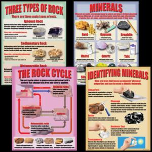 TCRP212 Geology: Rocks & Minerals Poster Set Image