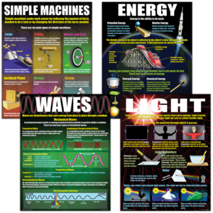 TCRP214 Physical Science Basics Poster Set Image