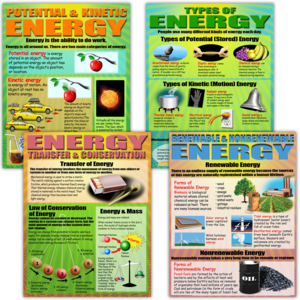 TCRP969 Energy Poster Set Image