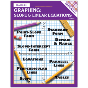 TCRR428 Graphing: Slope & Linear Equations Reproducible Workbook Image