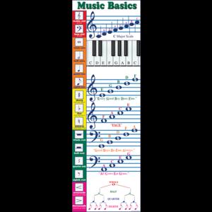 TCRV1647 Music Basics Colossal Poster Image
