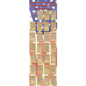 TCRV1706 Constitutional Amendments Colossal Poster Image