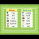 Lime Polka Dots Mini Pocket Chart Alternate Image A