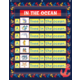 Anchors 10 Pocket Chart Alternate Image A