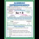 Algebraic Expressions & Equations Poster Set Alternate Image A