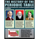 The Periodic Table Poster Set Alternate Image A