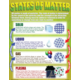 Chemistry Basics Poster Set Alternate Image A