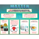 Chemistry Basics Poster Set Alternate Image C