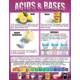 Chemistry Basics Poster Set Alternate Image D