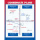 Graphing: Slope & Linear Equations Poster Set Alternate Image A