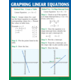 Graphing: Slope & Linear Equations Poster Set Alternate Image C