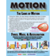 Force, Motion, Sound & Heat Poster Set Alternate Image A