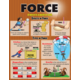 Force, Motion, Sound & Heat Poster Set Alternate Image B