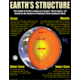 Earth Science Basics Poster Set Alternate Image A