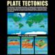 Earth Science Basics Poster Set Alternate Image B
