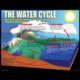Earth Science Basics Poster Set Alternate Image C
