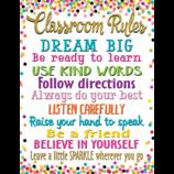 Confetti Classroom Rules Chart